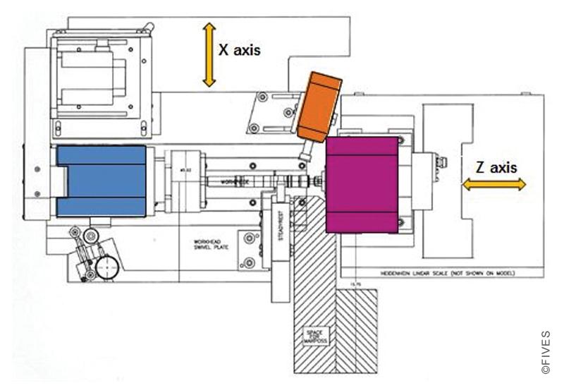 Bryant UL2 - machine diagram