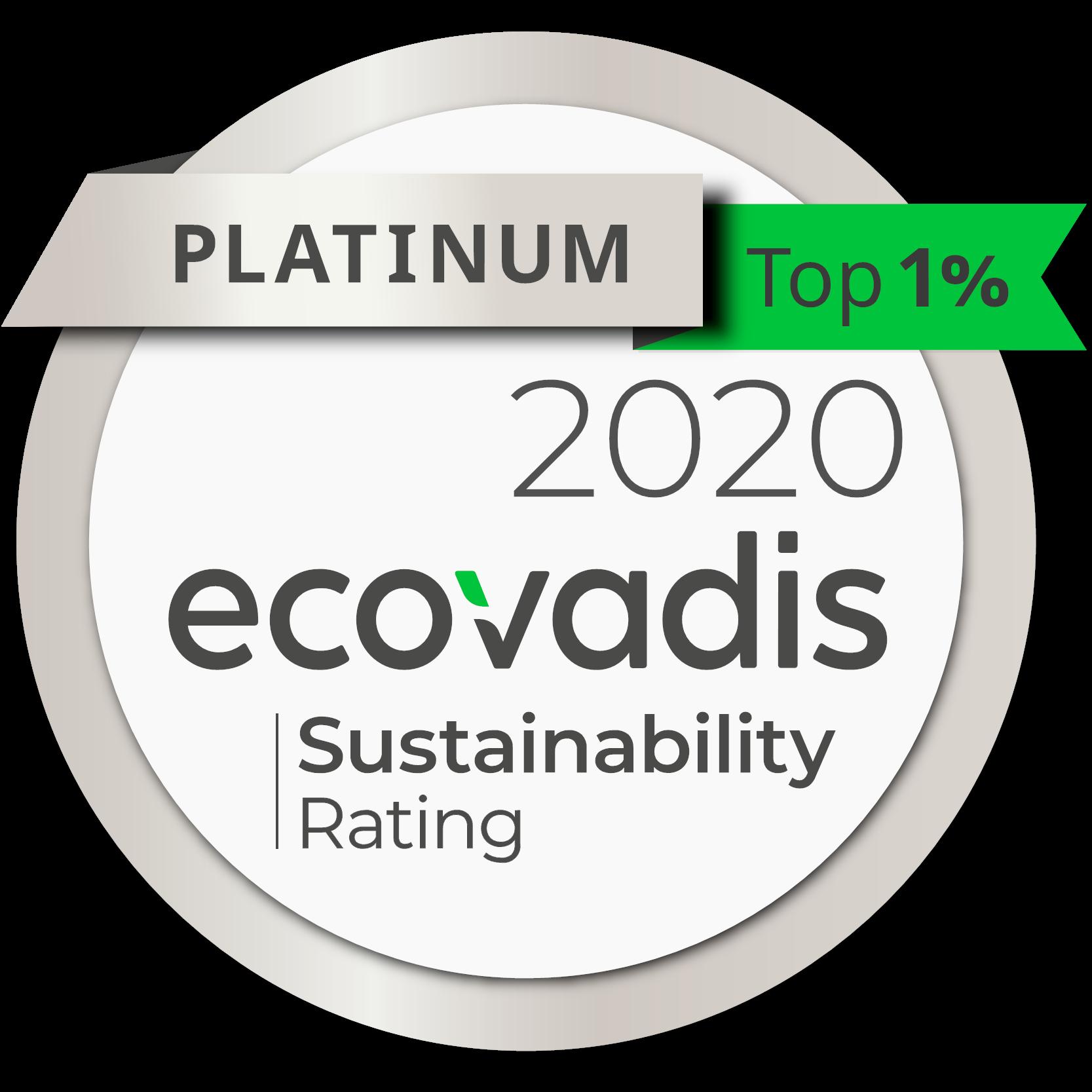 CSR sonego 2020 platinium top 1 Ecovadis