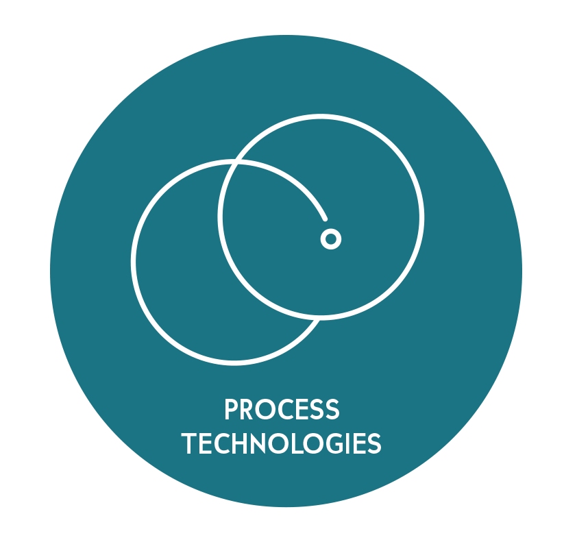 Process Technologies from Fives