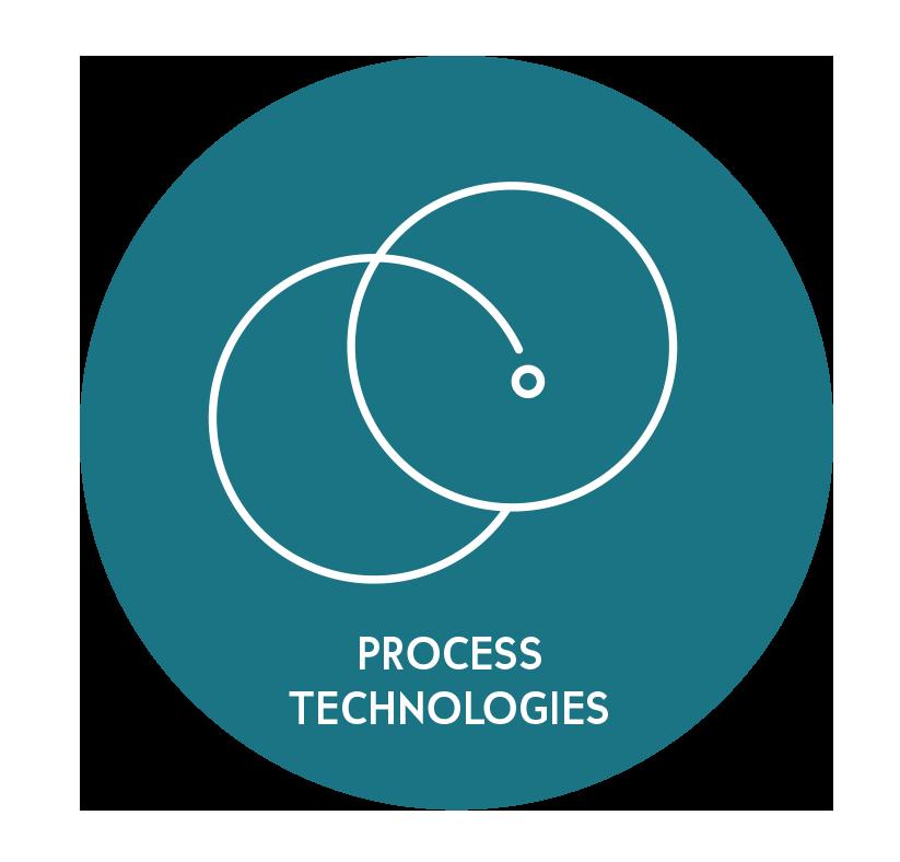 Process Technologies from cricket online dekhna hai