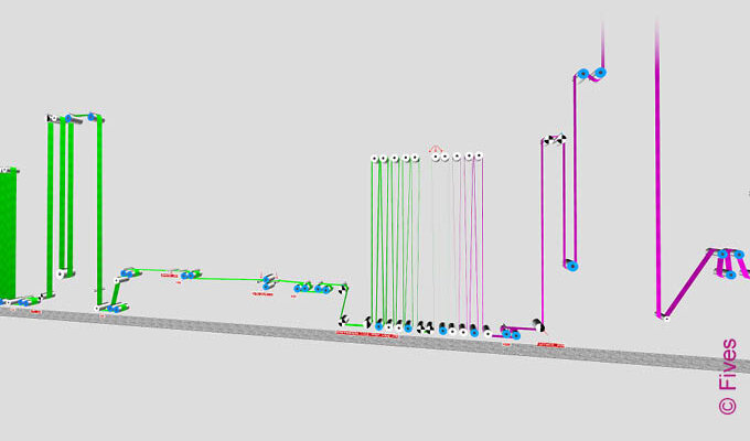 DMS OptiLine™, strip simulation tool from Fives