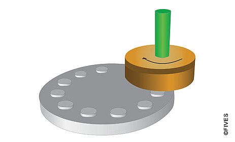 Working Mode - Rotary table
