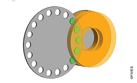 Working Mode - rotary through-feed